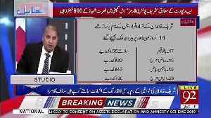 Sharif Khandan Ki Kin Khawateen Ke Naam Istemal Kie Gae Money Laundering Me.. Rauf Klasra Reveals [Video]