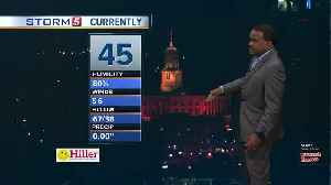 Lelan's early morning forecast: Tuesday, April 16, 2019 [Video]