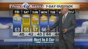 Showers and possible thunderstorms for Good Friday [Video]