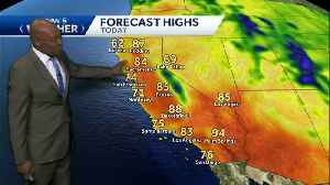 Warmest Day of the Week [Video]