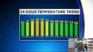 Reporter Update: Latest Afternoon Weather Update From Kristin Emery [Video]