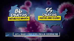 As flu season ends, another viral infection could come to Wisconsin [Video]