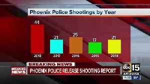 Phoenix Police Department releases study on officer-involved shootings [Video]