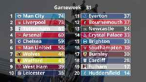 News video: Premier League: How the league table has unfolded so far
