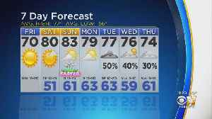Anne Elise Parks' Weekend Weather Forecast [Video]