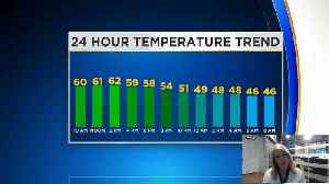 Reporter Update: Latest Morning Weather Update From Kristin Emery [Video]