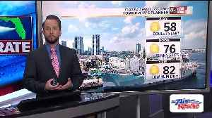 Florida's Most Accurate Forecast with Jason on Sunday, April 21, 2019 [Video]