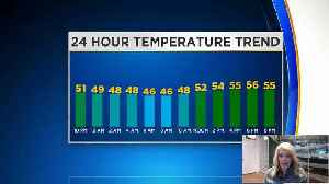 Reporter Update: Latest Evening Weather Update From Kristin Emery [Video]