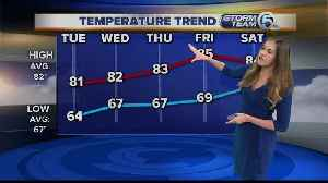 South Florida Monday afternoon forecast (4/22/19) [Video]