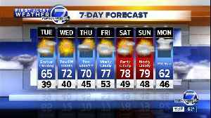More sunshine, 60s in Denver this afternoon [Video]