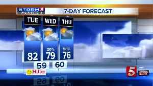 Lelan's early morning forecast: Tuesday, April 23, 2019 [Video]