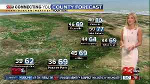 Warming trend brings the return of the 80s [Video]