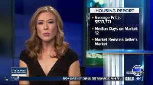 Housing sales hit new record high price in April [Video]
