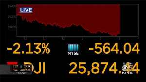 Dow Plunges Over 550 Points Amid China Trade War Concerns [Video]