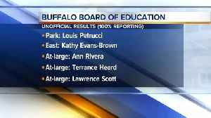 Buffalo voters elect 2019 Board of Education [Video]