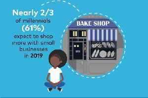Millennials Plan to Shop More at Small Businesses [Video]