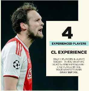 This is Ajax's incredible Champions League campaign in numbers... [Video]