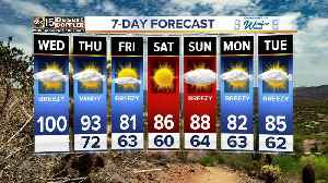 Heating up to 100 degrees on Wednesday [Video]