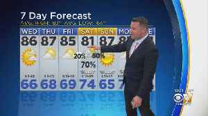Nice And Dry The Next Few Days [Video]