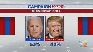 Early Poll Finds Biden Beating Trump In 2020 Pennsylvania Presidential Primary [Video]