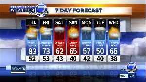 Warm & dry now, cooler & wetter this weekend [Video]