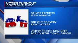 Voter Turnout [Video]