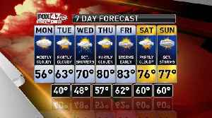 Justin's Forecast 5-19 [Video]