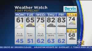 CBS 2 Weather Watch (6AM, May 20, 2019) [Video]
