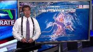 Tracking the Tropics | First named storm of 2019 forms [Video]