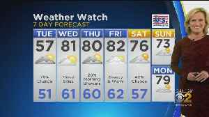 CBS 2 Weather Watch 5 p.m. 5-20-19 [Video]