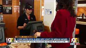 'Median pay' at some Cincy companies is below poverty levels [Video]