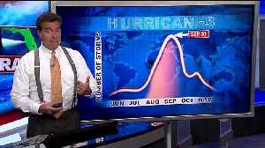 Tracking the Tropics   Andrea fizzles out in Atlantic [Video]