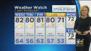 CBS 2 Weather Watch 10 p.m. 5-21-19 [Video]
