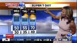 Wednesday Super 7-Day forecast [Video]
