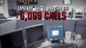 'The wait got longer.' Hundreds of Detroit 911 calls put 'on hold' every day [Video]