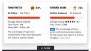 Rotten Tomatoes Rolls Out New Measures for Audience Review Functions | THR News [Video]