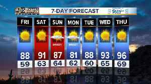 Warmer weekend ahead for the Valley [Video]