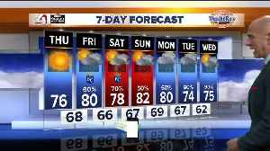 41 Action Weather Update [Video]
