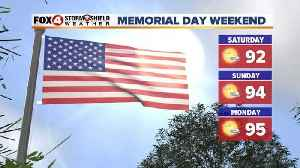 Memorial Day Weekend Forecast [Video]