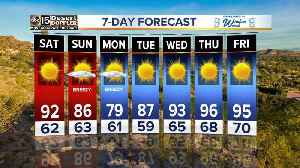 Warm Memorial Day weekend weather ahead! [Video]