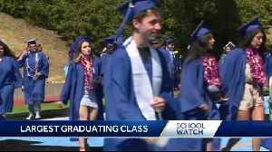 Cabrillo College sees its largest graduating class [Video]