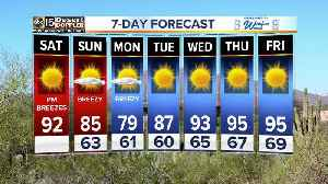 FORECAST: Breezy Memorial Day weekend [Video]