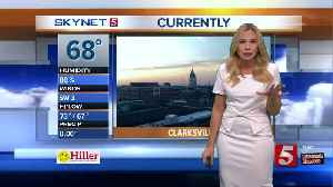 Heather's early morning forecast: Sunday, May 26, 2019 [Video]