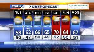 Jesse Ritka's evening Storm Team 4cast for May 27, 2019 [Video]