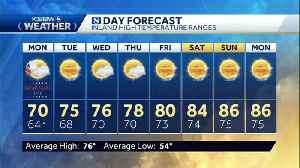 Showers taper off tonight and clouds decrease for Monday [Video]