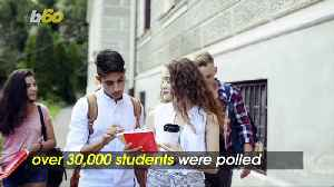 Getting Schooled in Debt! Many College Students Don't Plan on Paying Off Student Loans [Video]