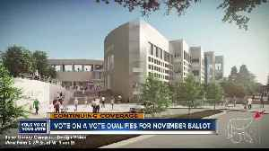 To vote or not to vote: library and stadium measures proceed to ballot [Video]