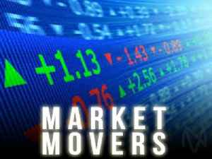 Monday Sector Laggards: Application Software, Music & Electronics Stores [Video]