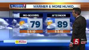 Henry's early morning forecast: Tuesday, June 4, 2019 [Video]