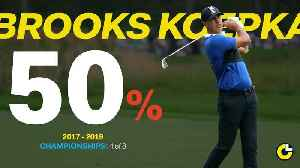 How Does Brooks Koepka's Run Compare to Other Major Streaks? [Video]